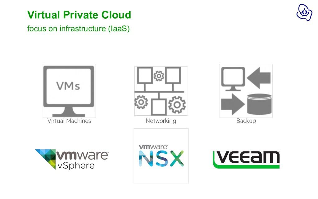 Virtual Machines Networking Backup Virtual Priv...