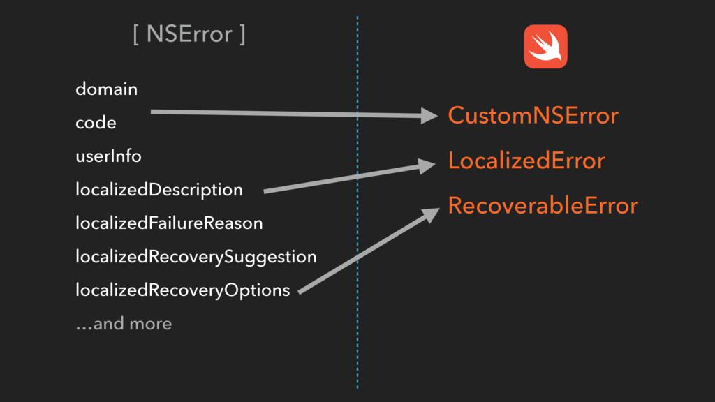[ NSError ] CustomNSError LocalizedError Recove...