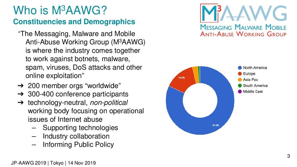 JP-AAWG 2019 | Tokyo | 14 Nov 2019 Who is M3AAW...