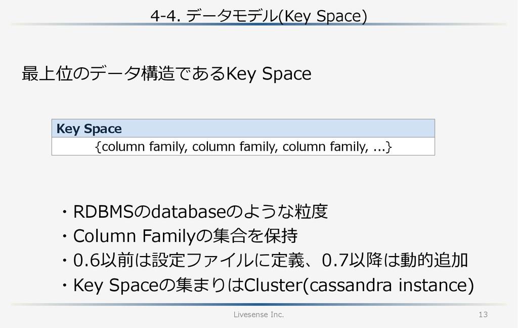 4-‐‑‒4. データモデル(Key Space) Livesense Inc. 13 ...