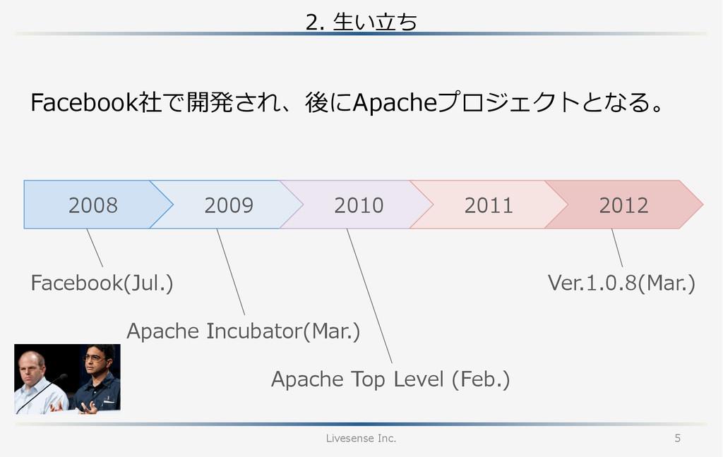2. ⽣生い⽴立立ち Livesense Inc. 5 Facebook(Jul.) 20...