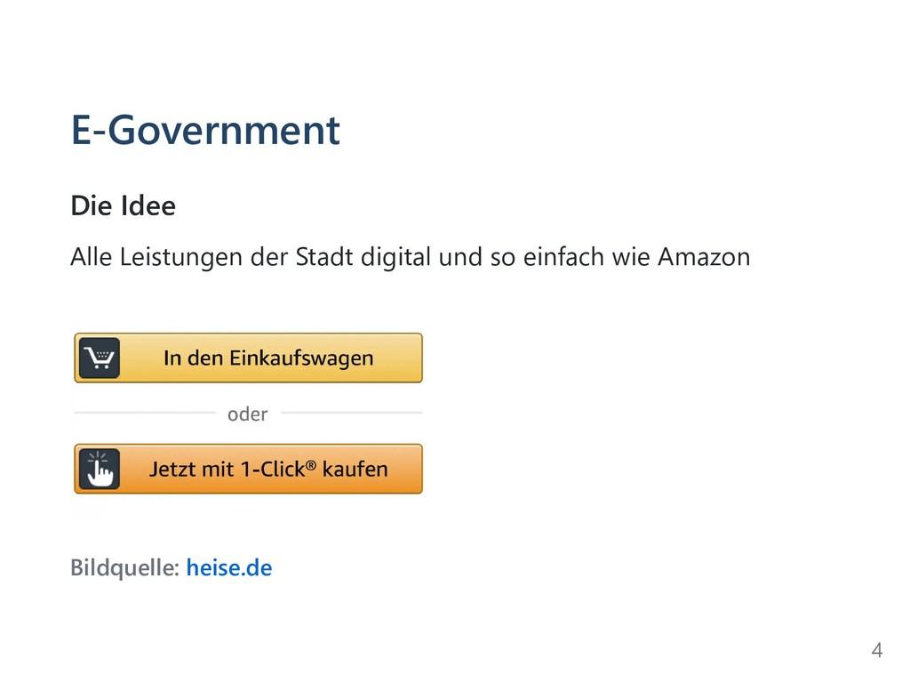 E-Government Die Idee Alle Leistungen der Stadt...