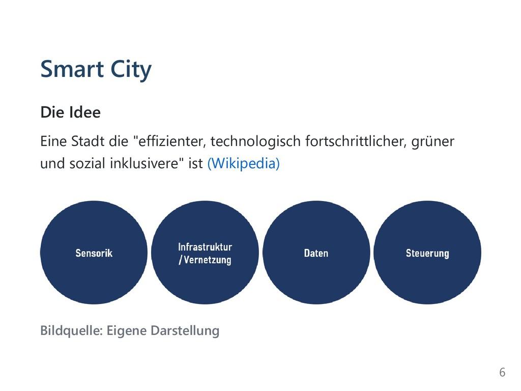"""Smart City Die Idee Eine Stadt die """"effizienter..."""