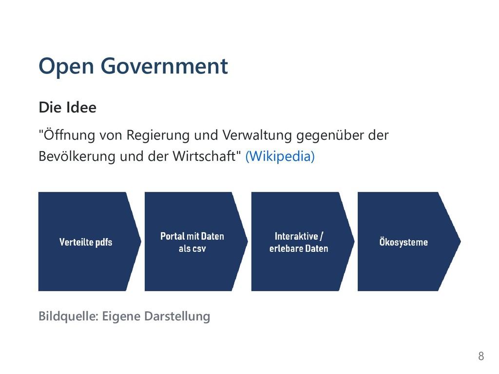 """Open Government Die Idee """"Öffnung von Regierung..."""