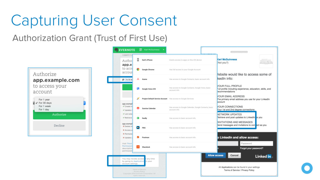Capturing User Consent Authorization Grant (Tru...