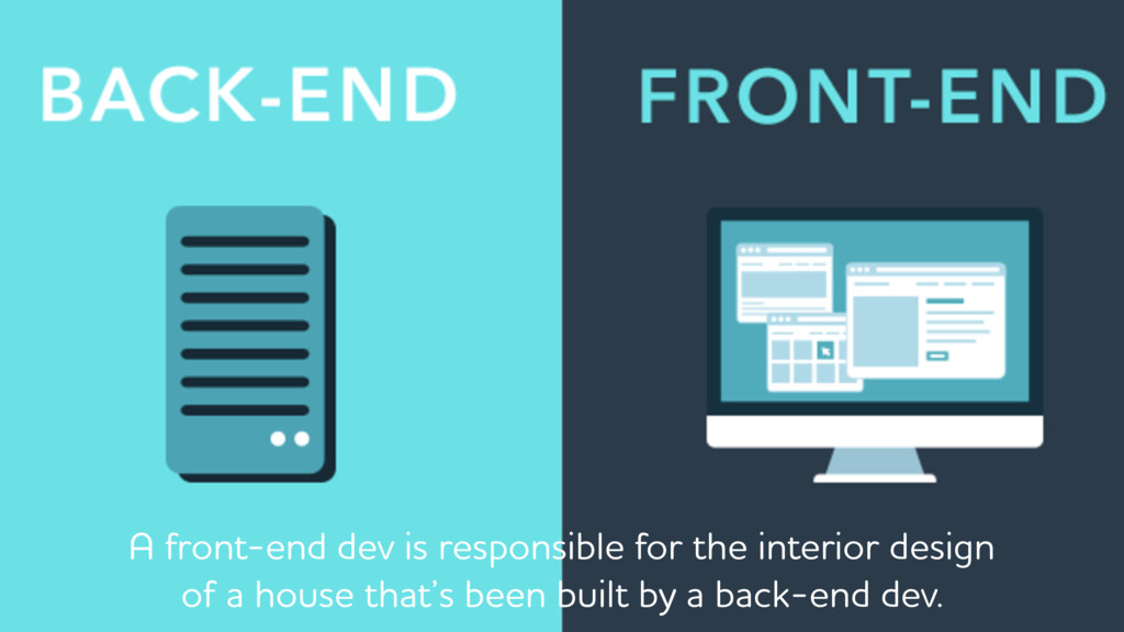 A front-end dev is responsible for the interior...
