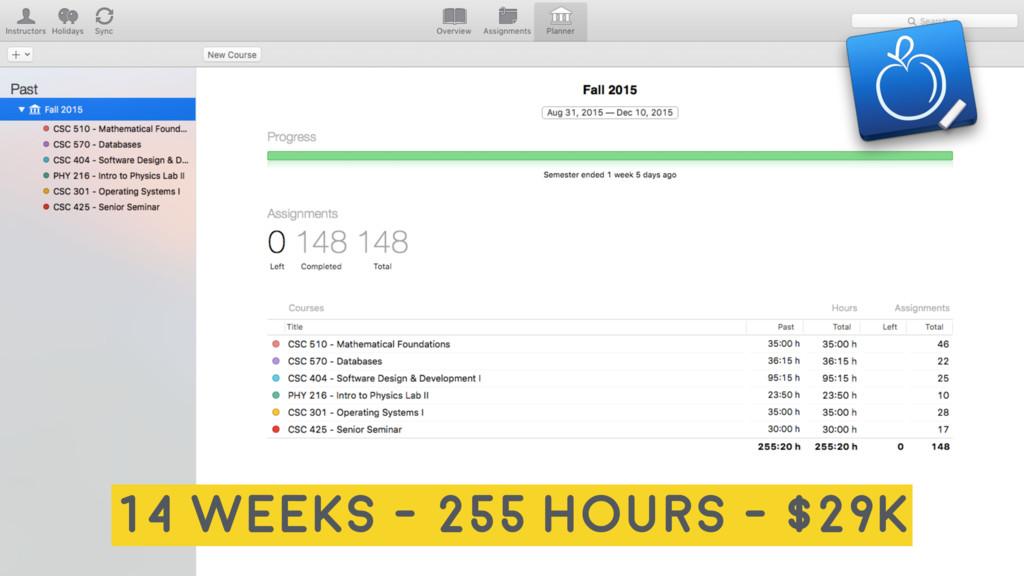 14 weeks - 255 hours - $29K