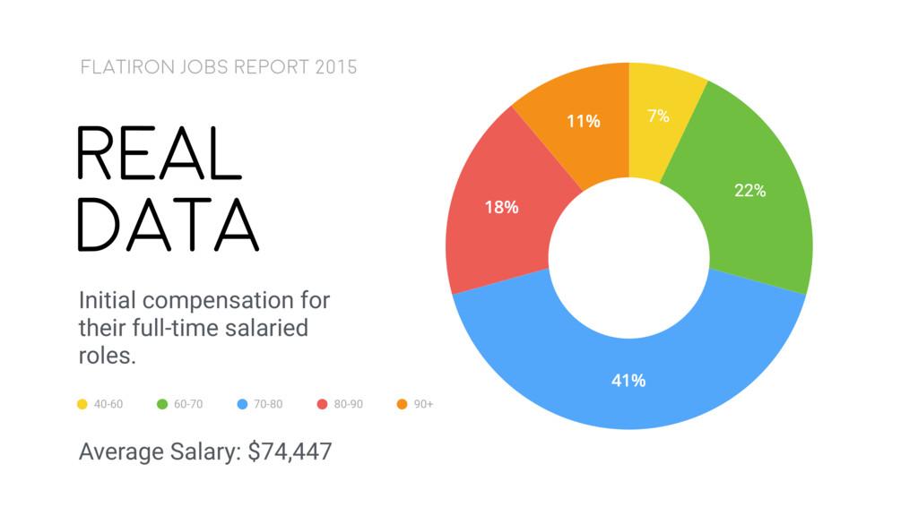 REAL DATA Flatiron jobs report 2015 Initial com...