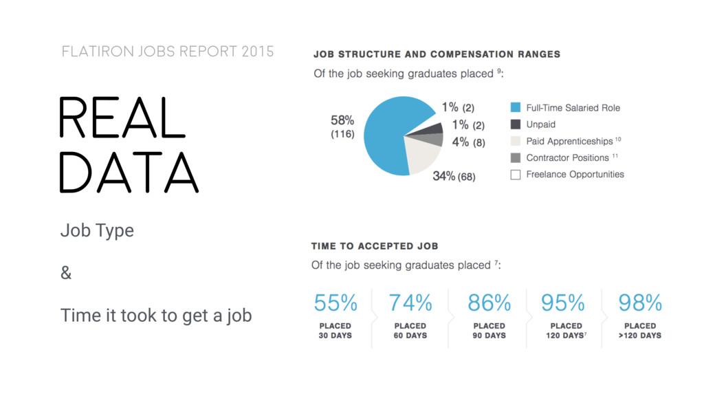 REAL DATA Flatiron jobs report 2015 Job Type & ...