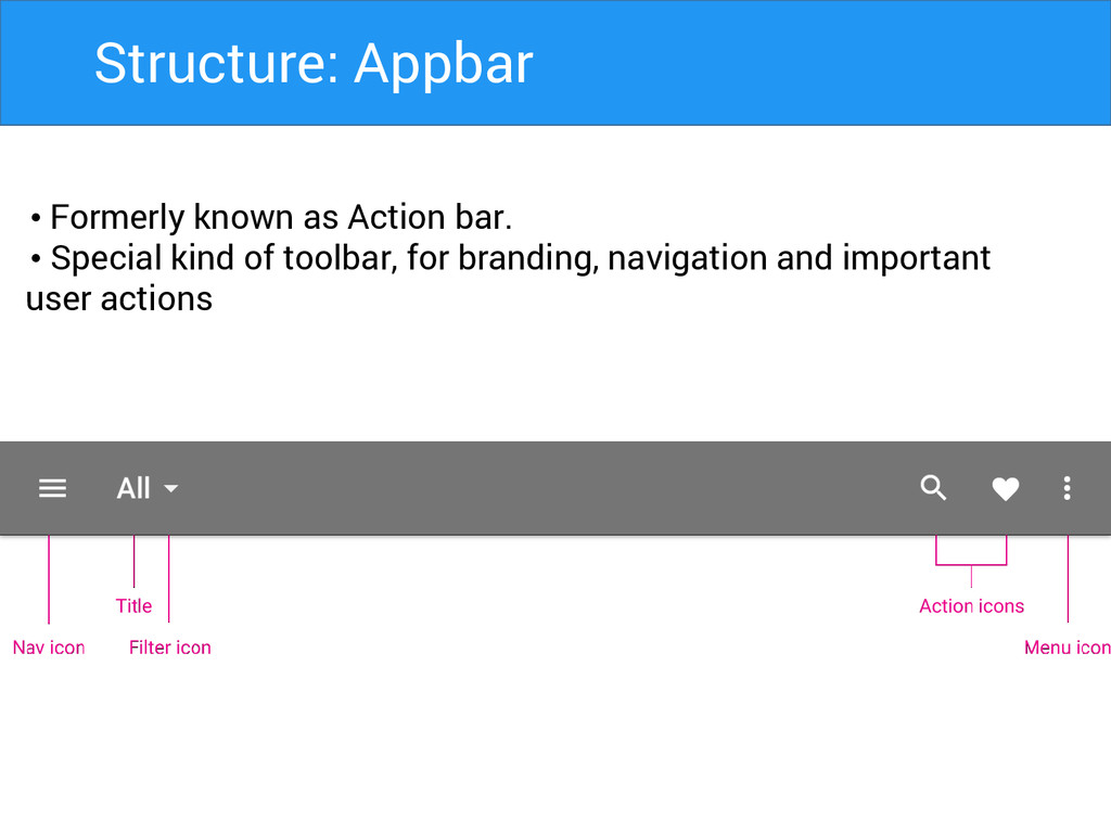 Structure: Appbar • Formerly known as Action ba...