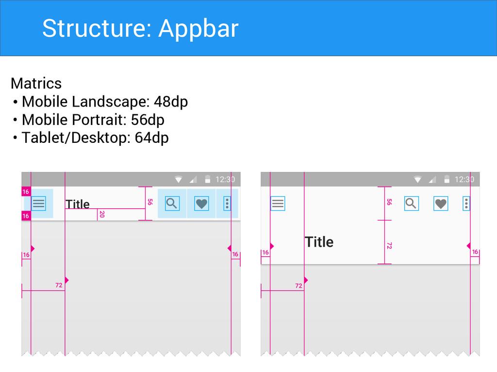 Structure: Appbar Matrics • Mobile Landscape: 4...