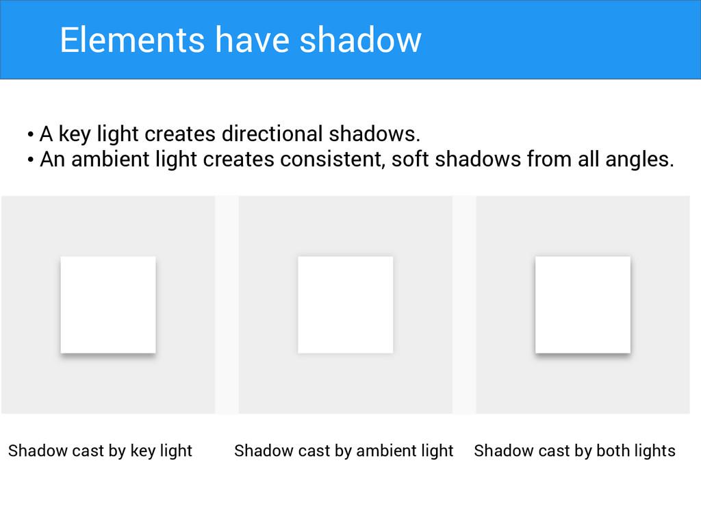 • A key light creates directional shadows. • An...