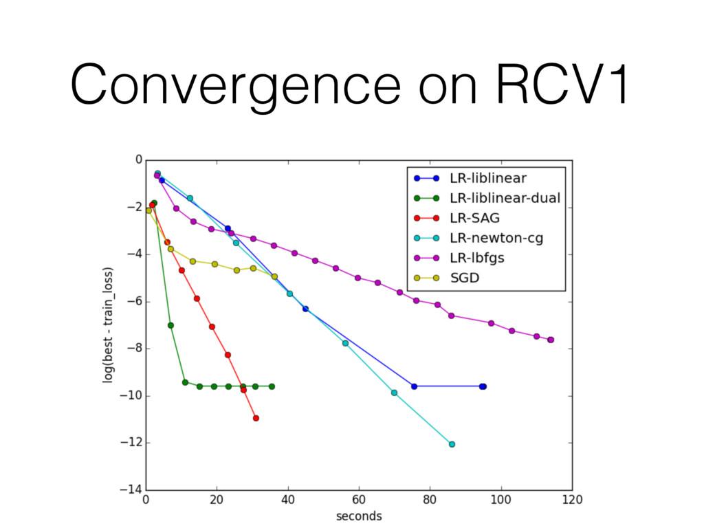 Convergence on RCV1