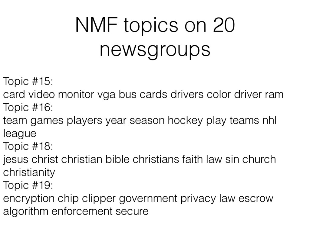 NMF topics on 20 newsgroups Topic #15: card vid...