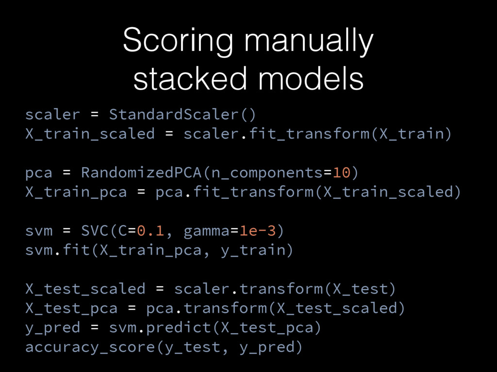 Scoring manually stacked models scaler = Standa...