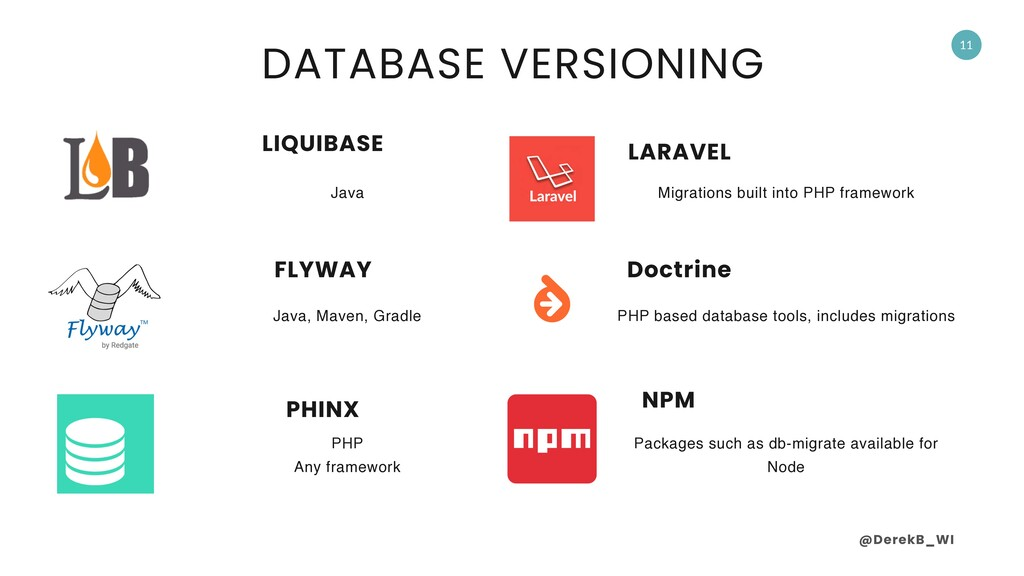 @DerekB_WI 11 NPM Packages such as db-migrate a...