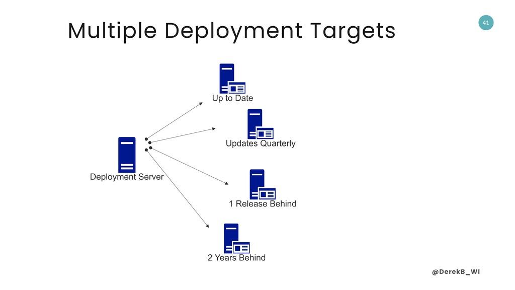 @DerekB_WI 41 Multiple Deployment Targets