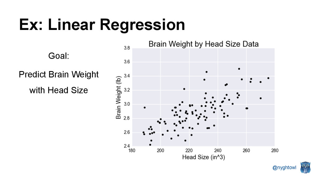 @nyghtowl Ex: Linear Regression Goal: Predict B...