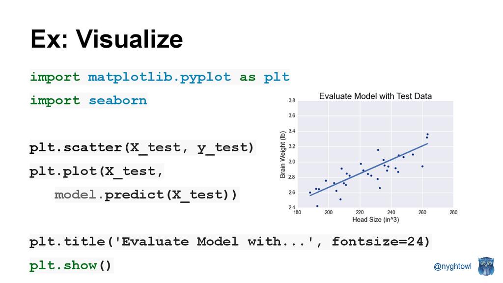@nyghtowl Ex: Visualize import matplotlib.pyplo...
