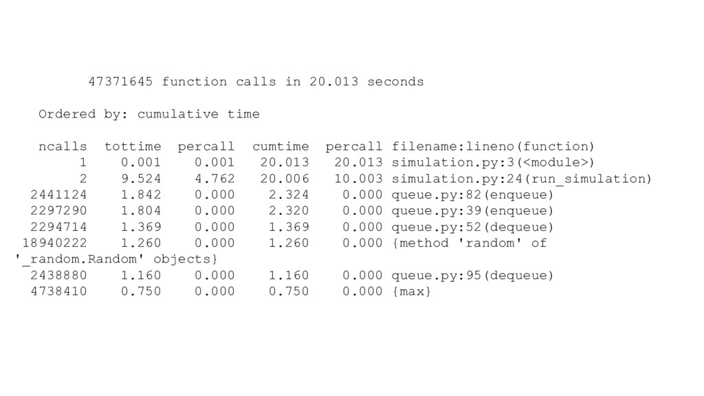 47371645 function calls in 20.013 seconds Order...