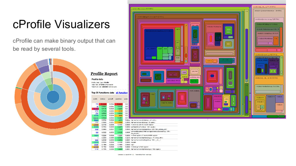 cProfile Visualizers cProfile can make binary o...