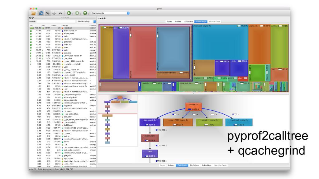 pyprof2calltree + qcachegrind