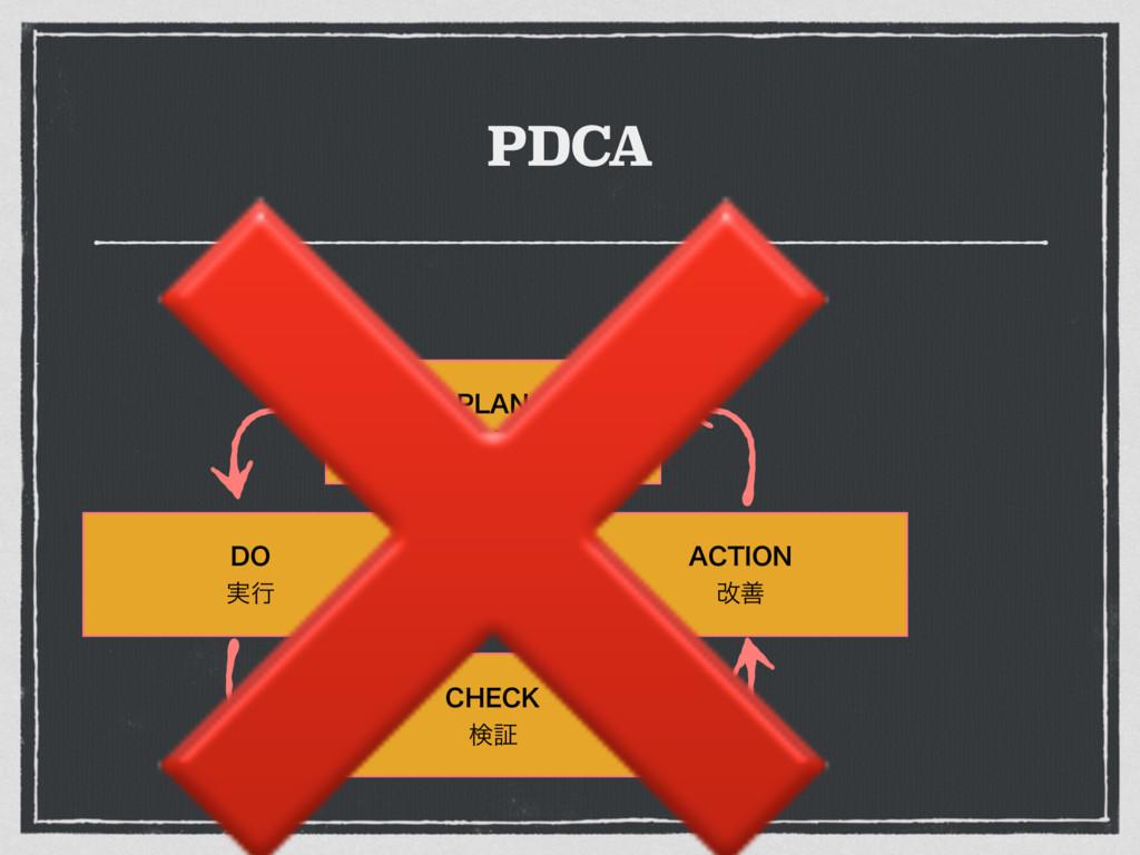 """PDCA 1-""""/ ܭը $)&$, ݕূ %0 ࣮ߦ """"$5*0/ վળ"""