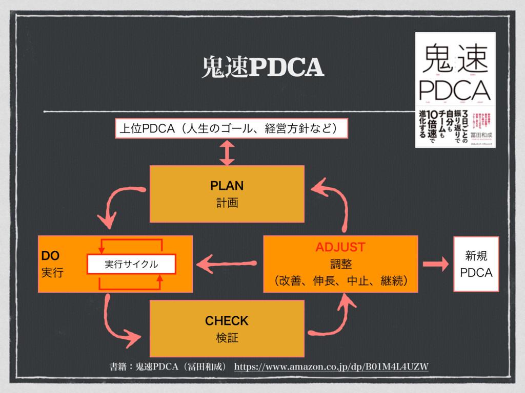 "َPDCA 1-""/ ܭը $)&$, ݕূ %0 ࣮ߦ ""%+645 ௐ ʢվ..."