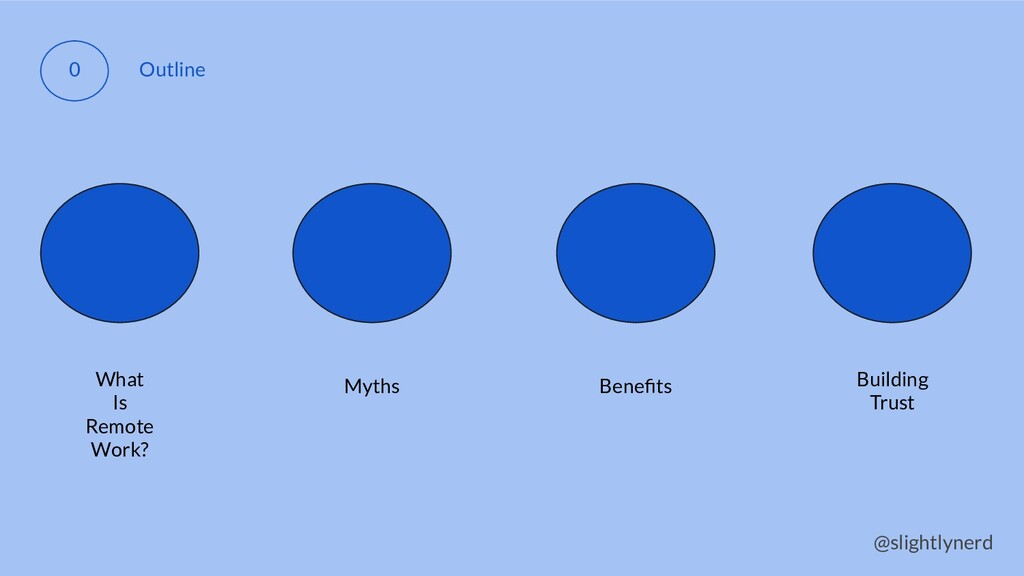 @slightlynerd Myths What Is Remote Work? Benefit...