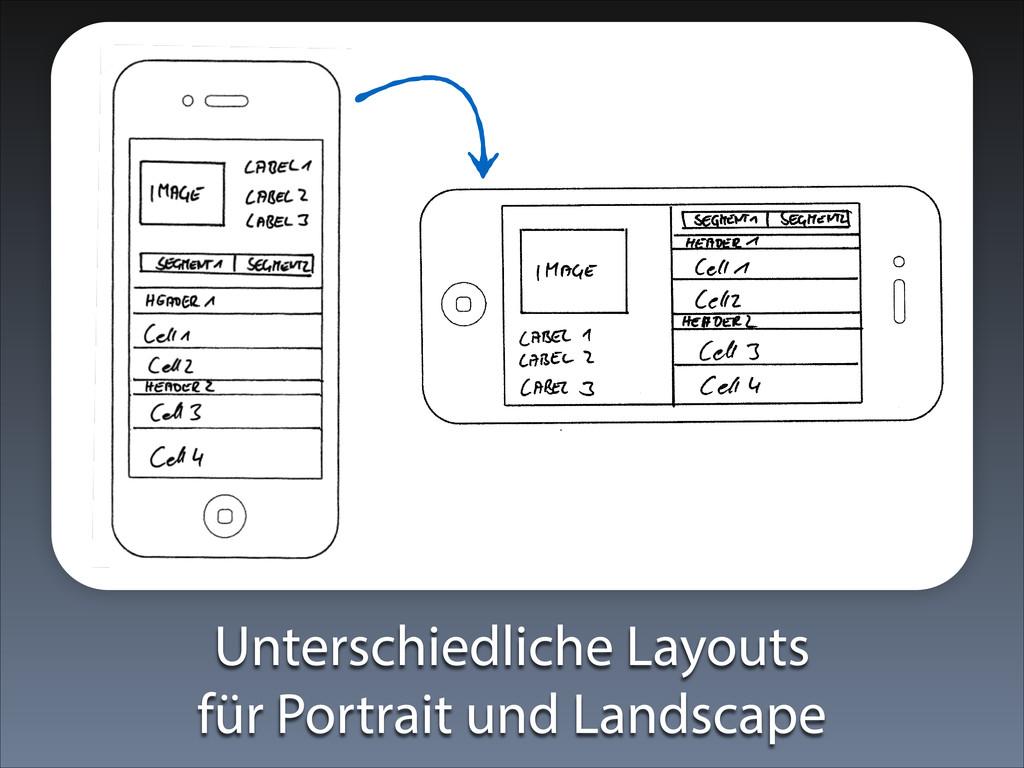 Unterschiedliche Layouts für Portrait und Lands...