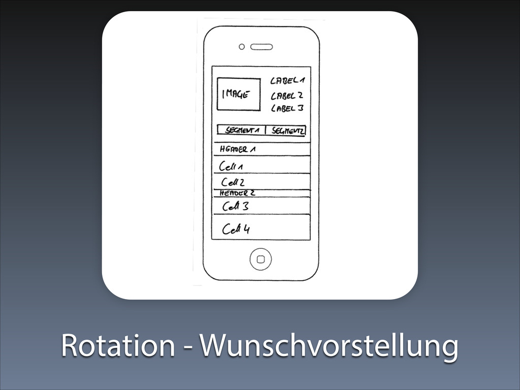 Rotation - Wunschvorstellung