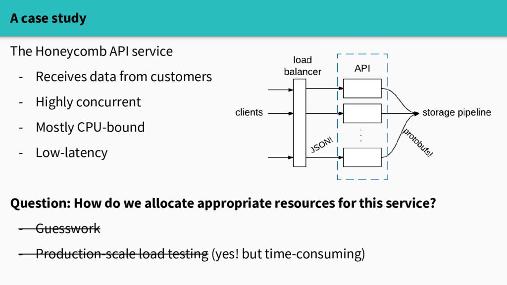 A case study The Honeycomb API service - Receiv...