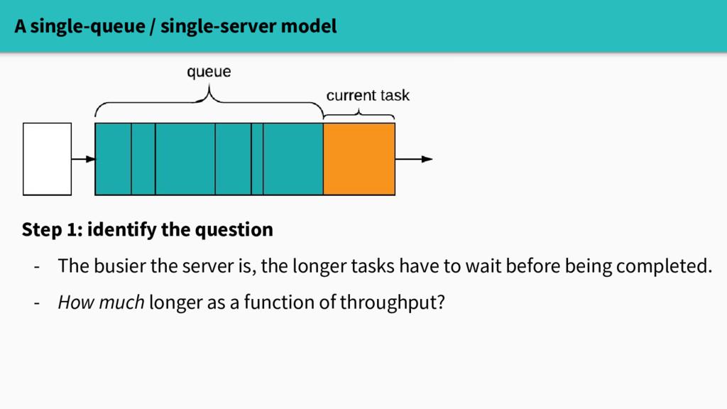 A single-queue / single-server model Step 1: id...