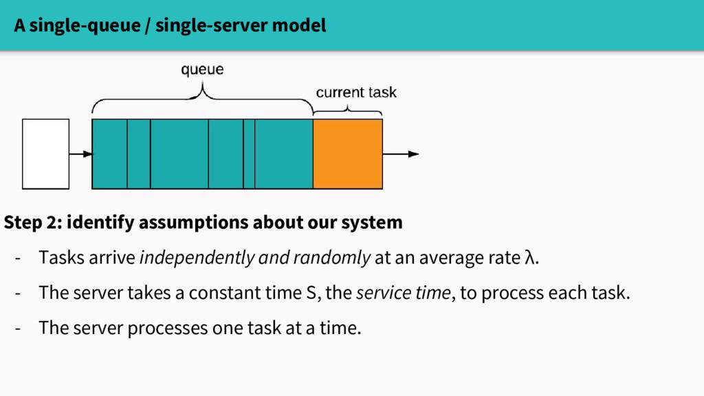 A single-queue / single-server model Step 2: id...