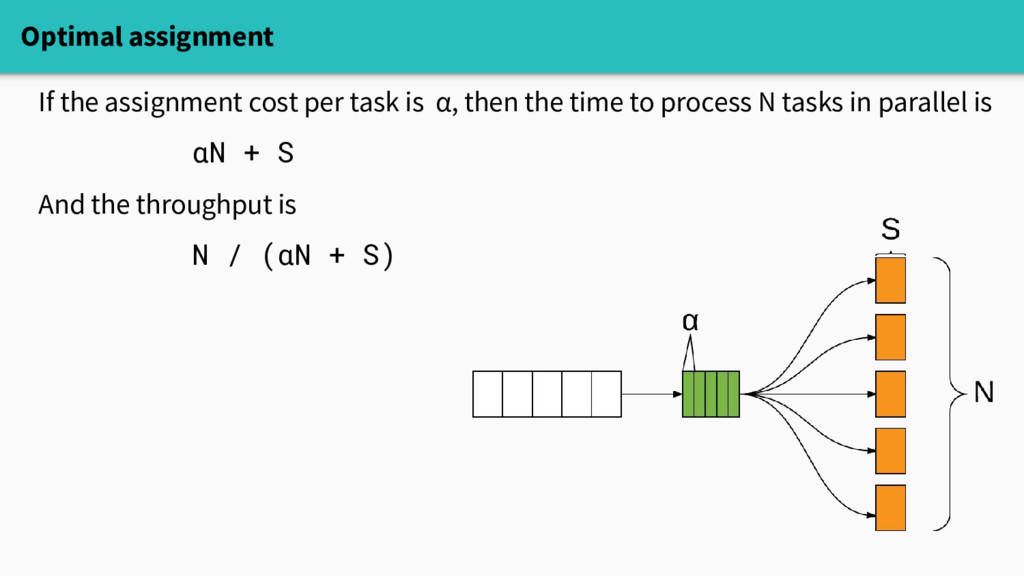 Optimal assignment If the assignment cost per t...
