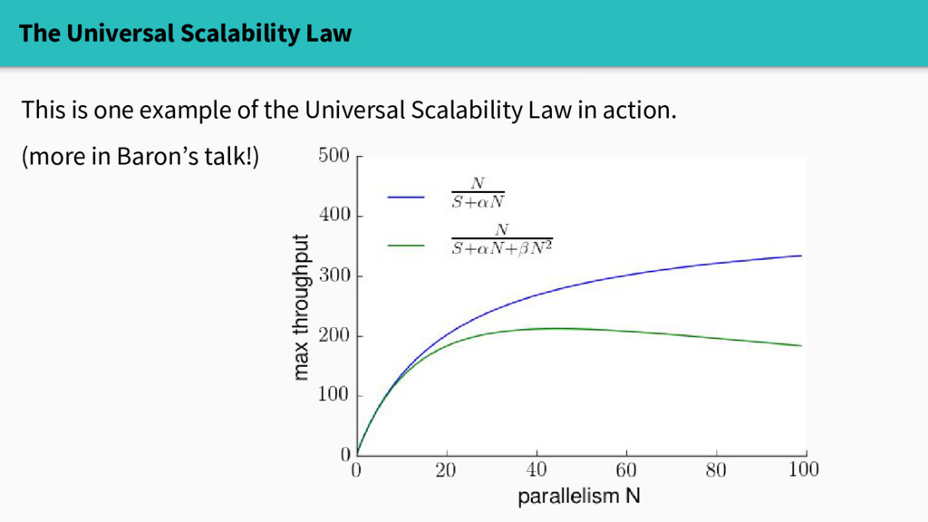 The Universal Scalability Law This is one examp...