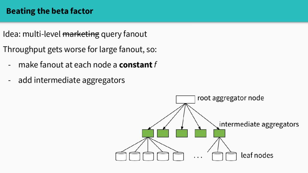 Beating the beta factor Idea: multi-level marke...