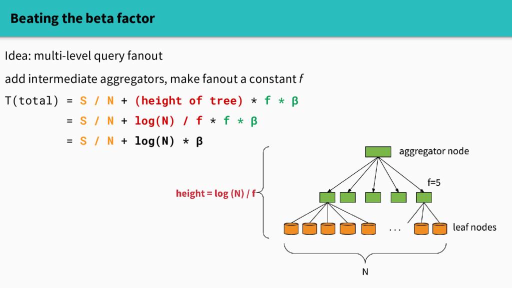 Beating the beta factor Idea: multi-level query...