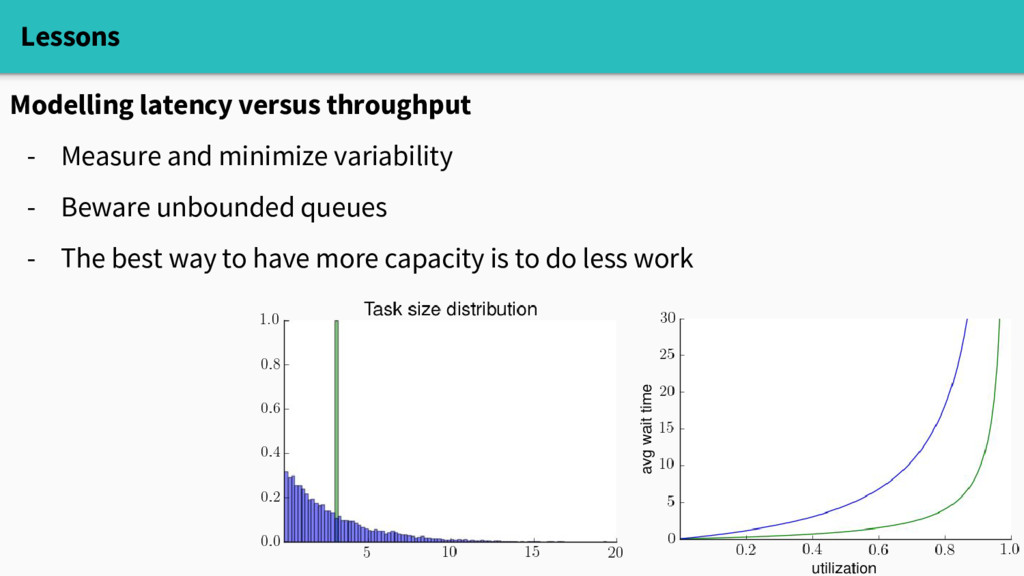 Lessons Modelling latency versus throughput - M...
