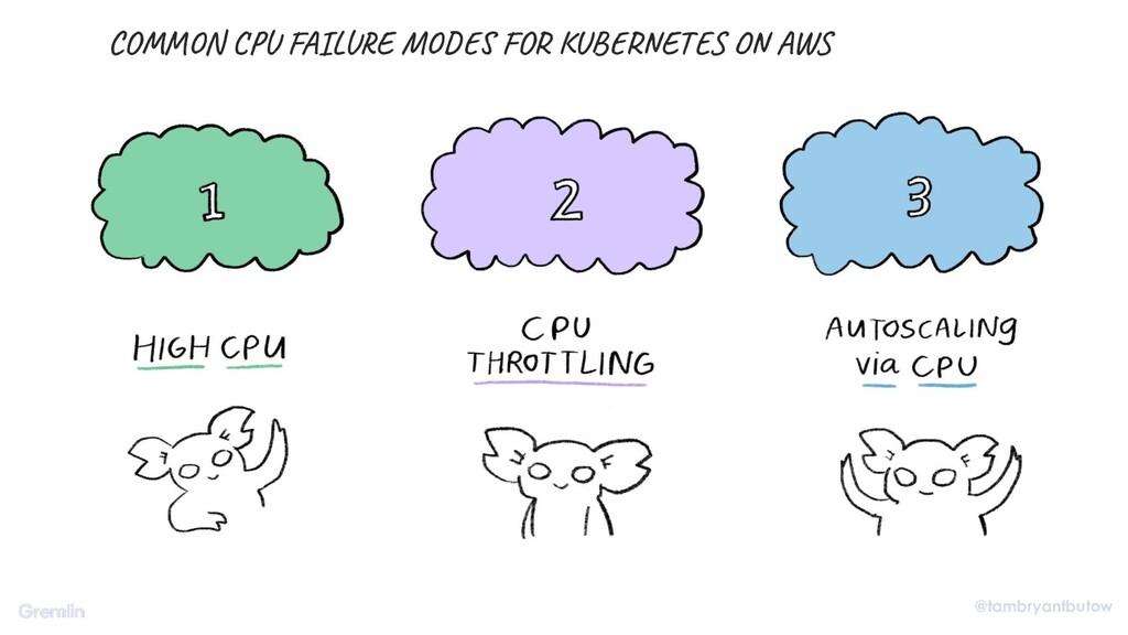 @tambryantbutow COMMON CPU FAILURE MODES FOR KU...