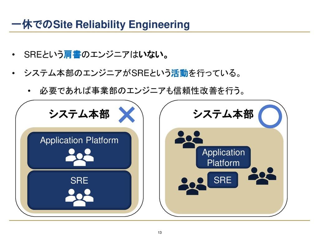 13 一休でのSite Reliability Engineering システム本部 Appl...