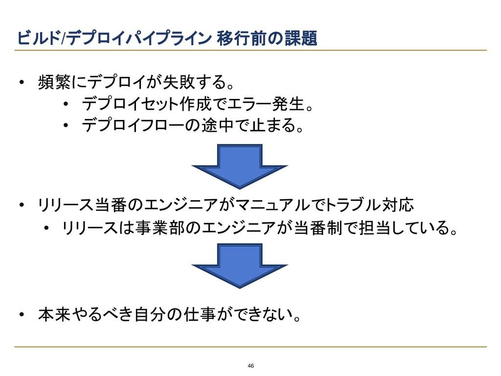 46 ビルド/デプロイパイプライン 移行前の課題 • 頻繁にデプロイが失敗する。 • デプロイ...