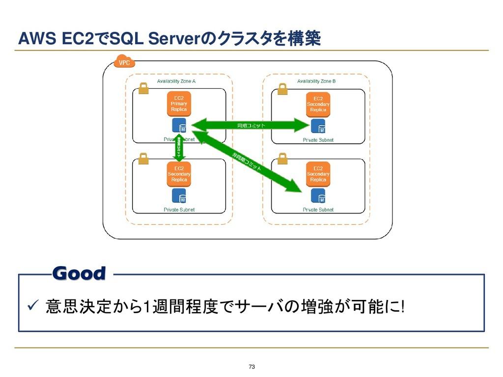 73 AWS EC2でSQL Serverのクラスタを構築 Good ✓ 意思決定から1週間程...