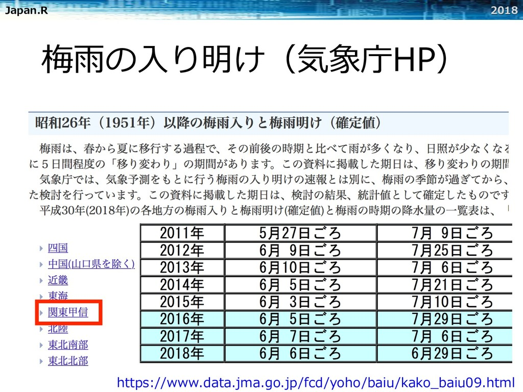 Japan.R 2018 梅⾬の⼊り明け(気象庁HP) https://www.data.jm...