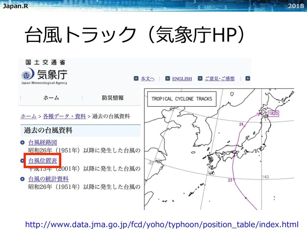Japan.R 2018 台⾵トラック(気象庁HP) http://www.data.jma....