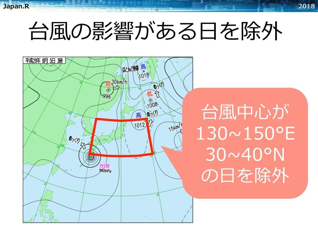 Japan.R 2018 台⾵の影響がある⽇を除外 台⾵中⼼が 130~150°E 30~40...