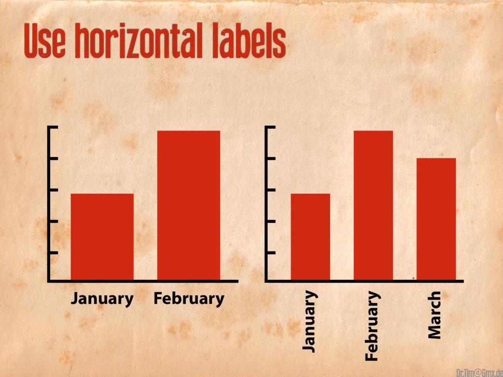 Use horizontal labels January February January ...