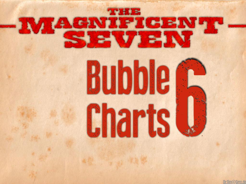 6 Bubble Charts @