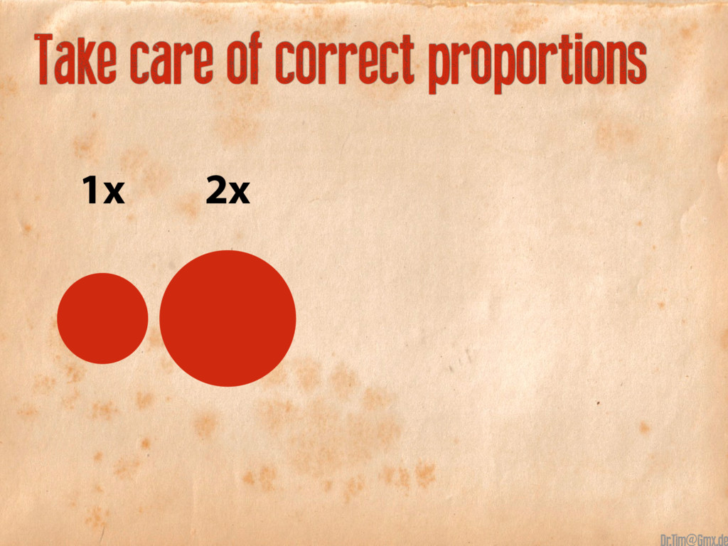 Take care of correct proportions 1x 2x @