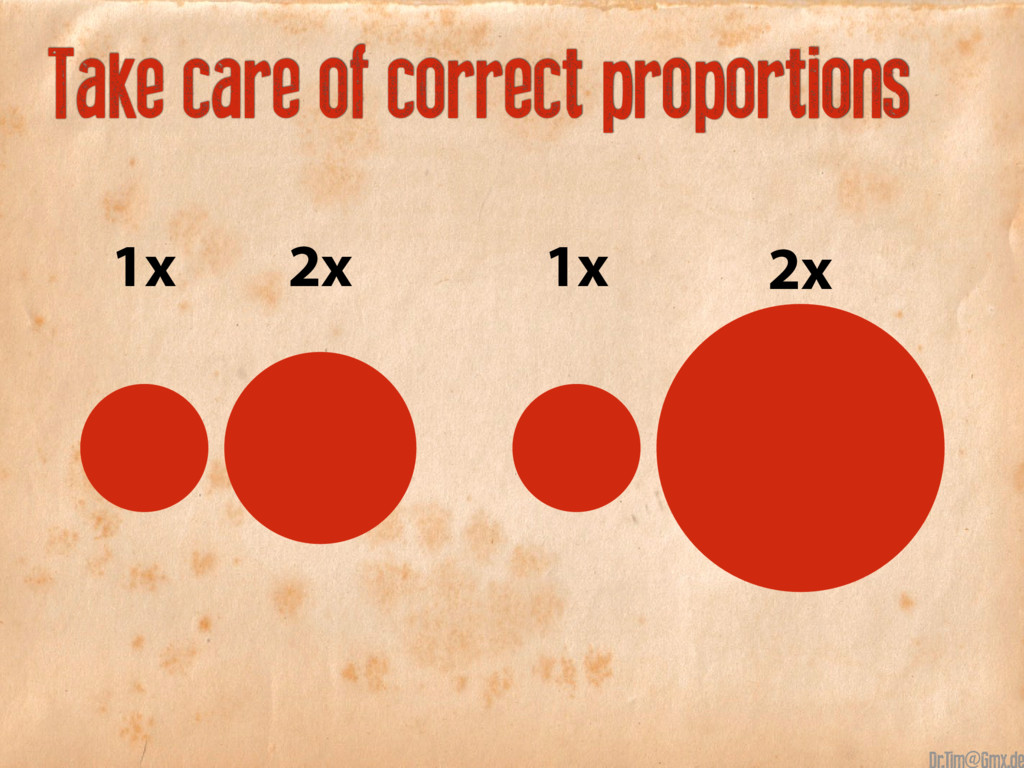 Take care of correct proportions 1x 1x 2x 2x @